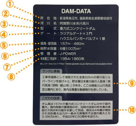 ダムカード(裏面)